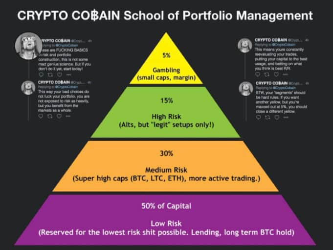 long_term_crypto_portfolio