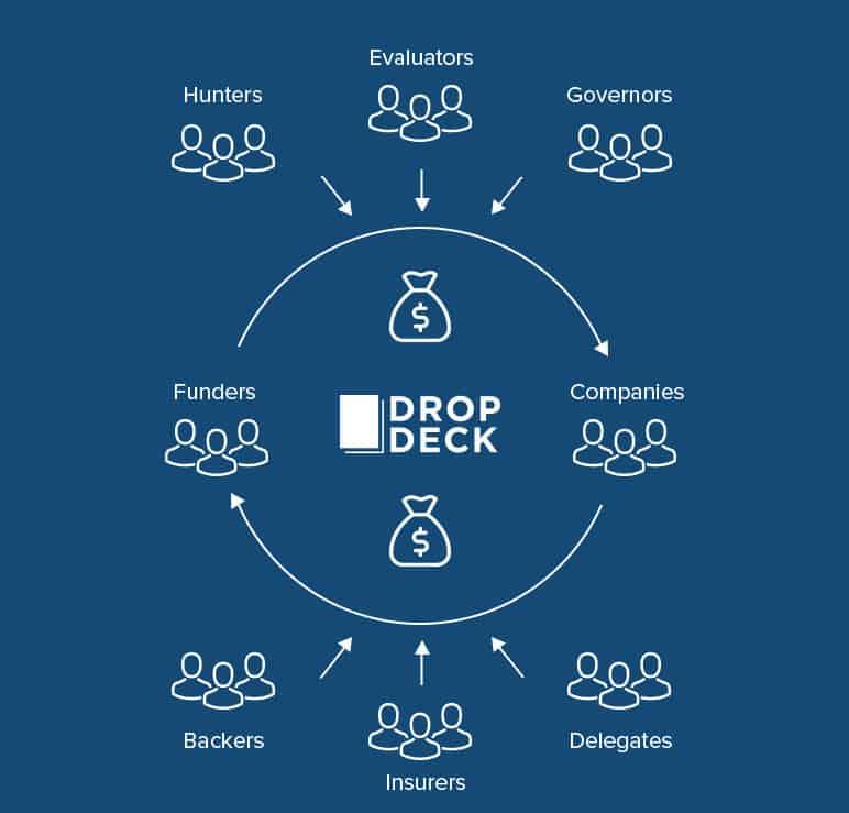 dropdeck_2