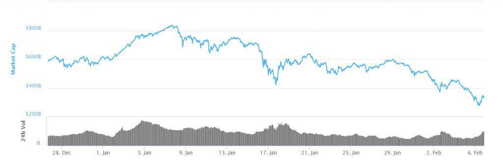 market_cap