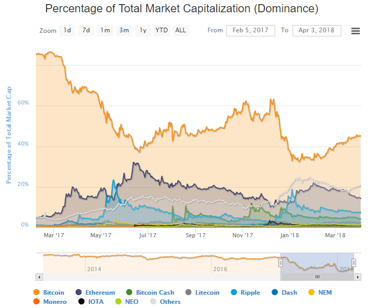 futures bitcoin negoziazione buono o cattivo bank bitcoin deposito