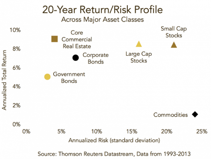 20years_return_risk_profile
