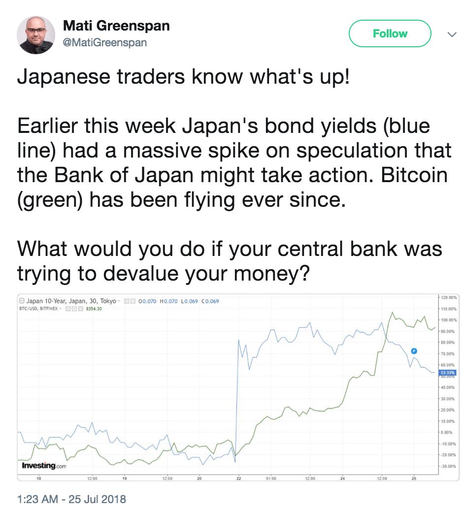 Bitcoin Twitter analysis