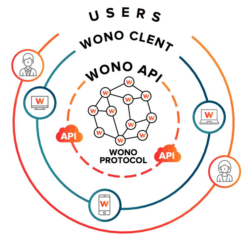 Wono4-min