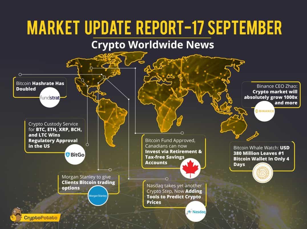 Market Update Report 17 September: will it go lower?