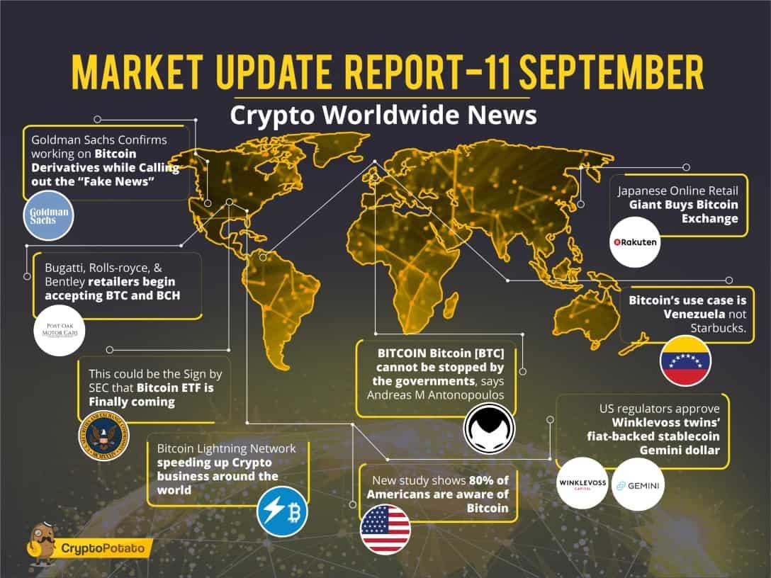 Infographic CryptoPotato