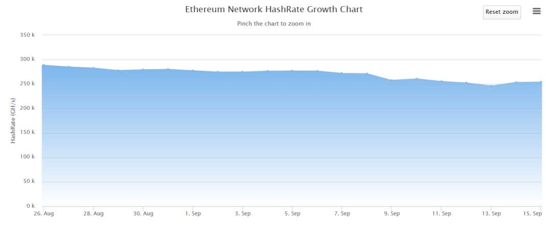 ethereum_hashrate