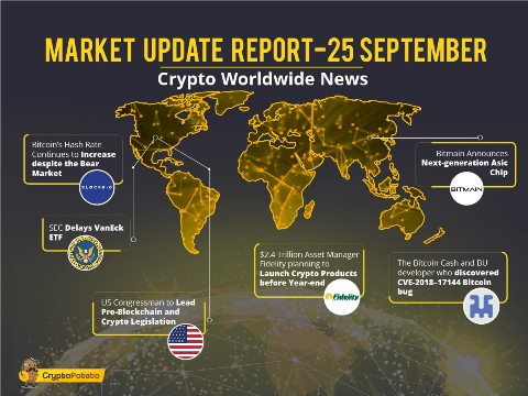 Market Update Sep.25: Is Optimism back?