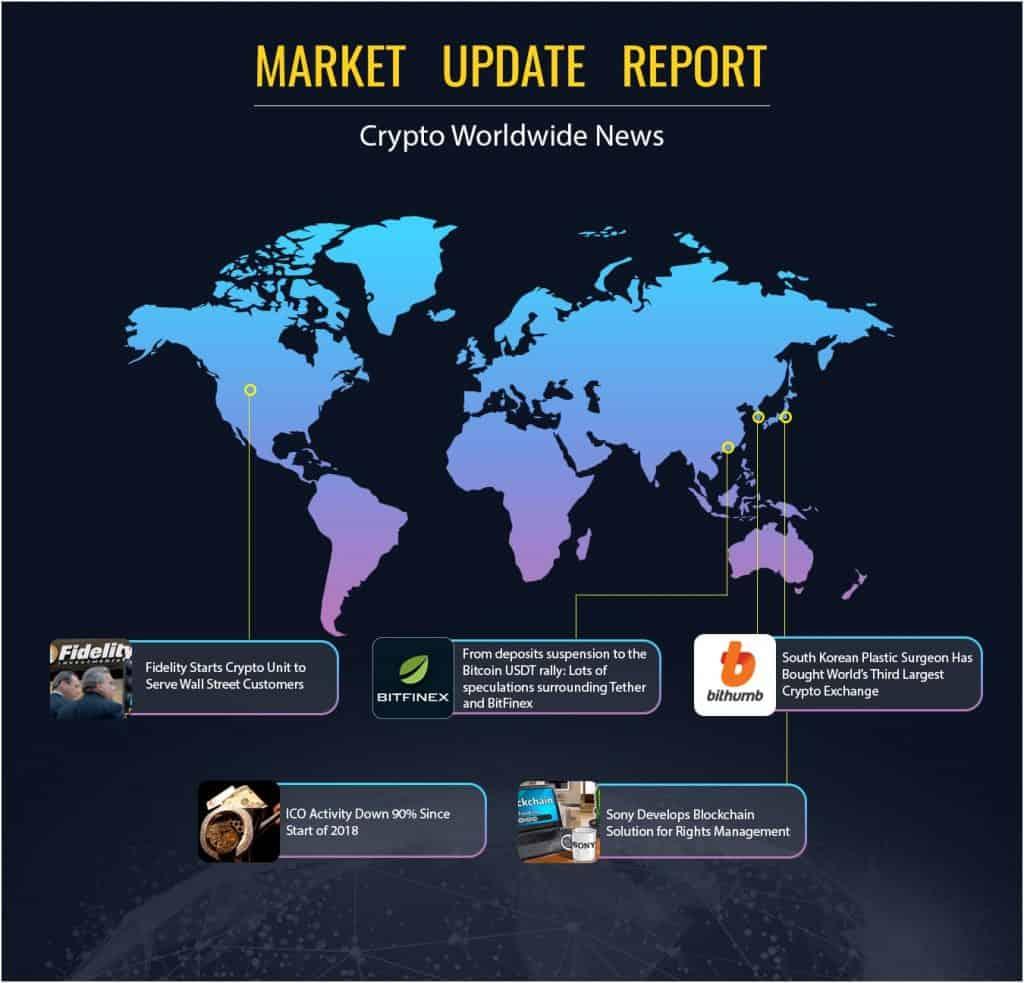 market_update_Oct16
