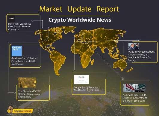 Crypto Weekly Market Update Oct.2: Good News, but Weak Momentum