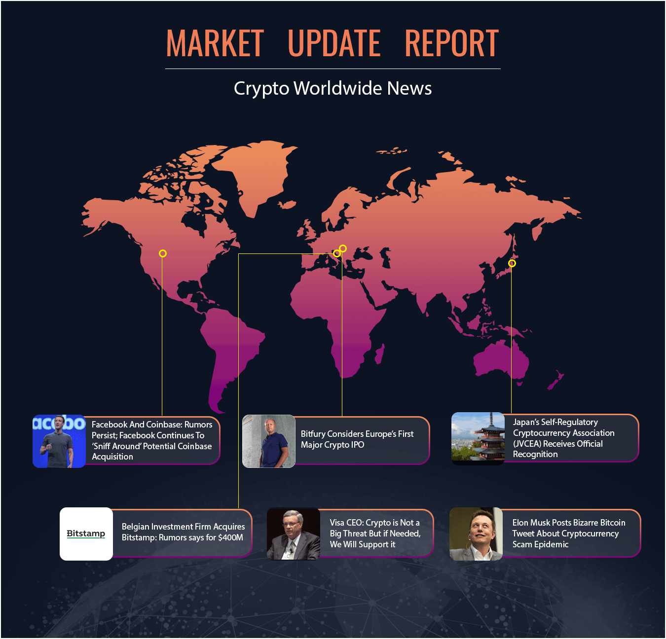 Market Update Report Oct.30: Traditional markets collapse, BTC bears are back?