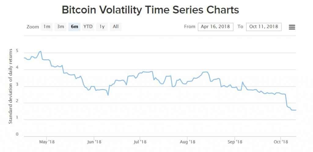btc_volatility