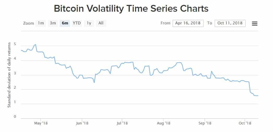 bitcoin volatility jadwal film di btc bandung