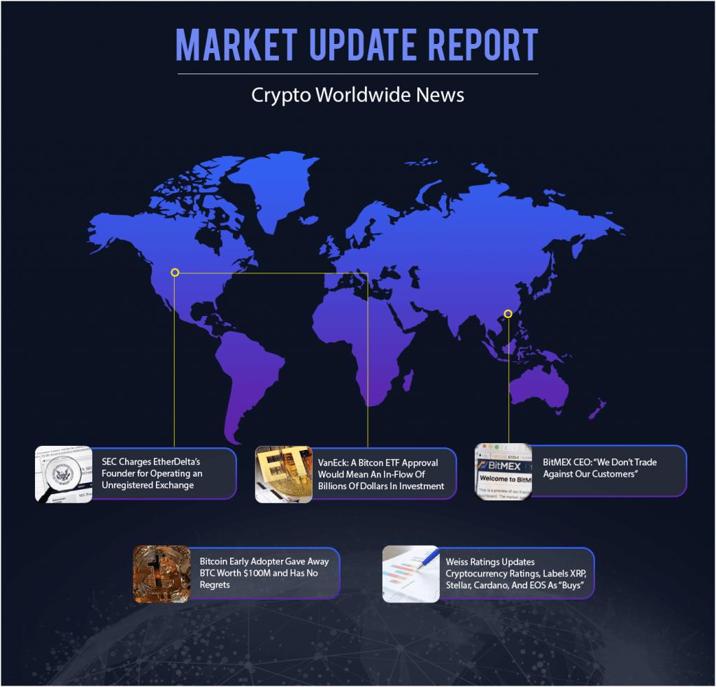 Market-Update05-min