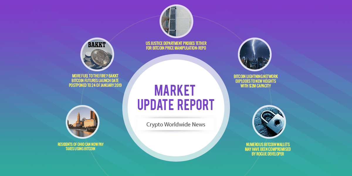 Crypto Market Update November 27: Crypto Clearance. What to expect on