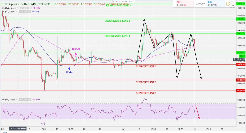 XRP 4H Chart JPG-min