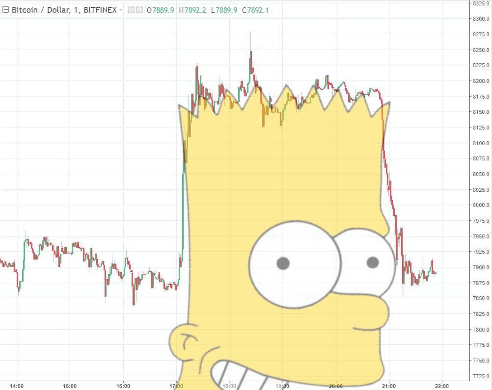 forex trading apps download bart simpson head trading kryptowährung
