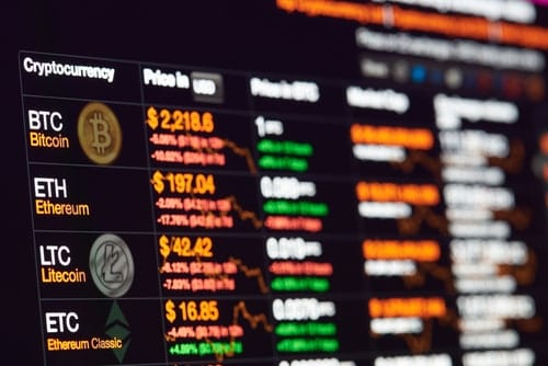 95% of Bitcoin Trading Volume is Fake: Mostly By Unregulated Exchanges