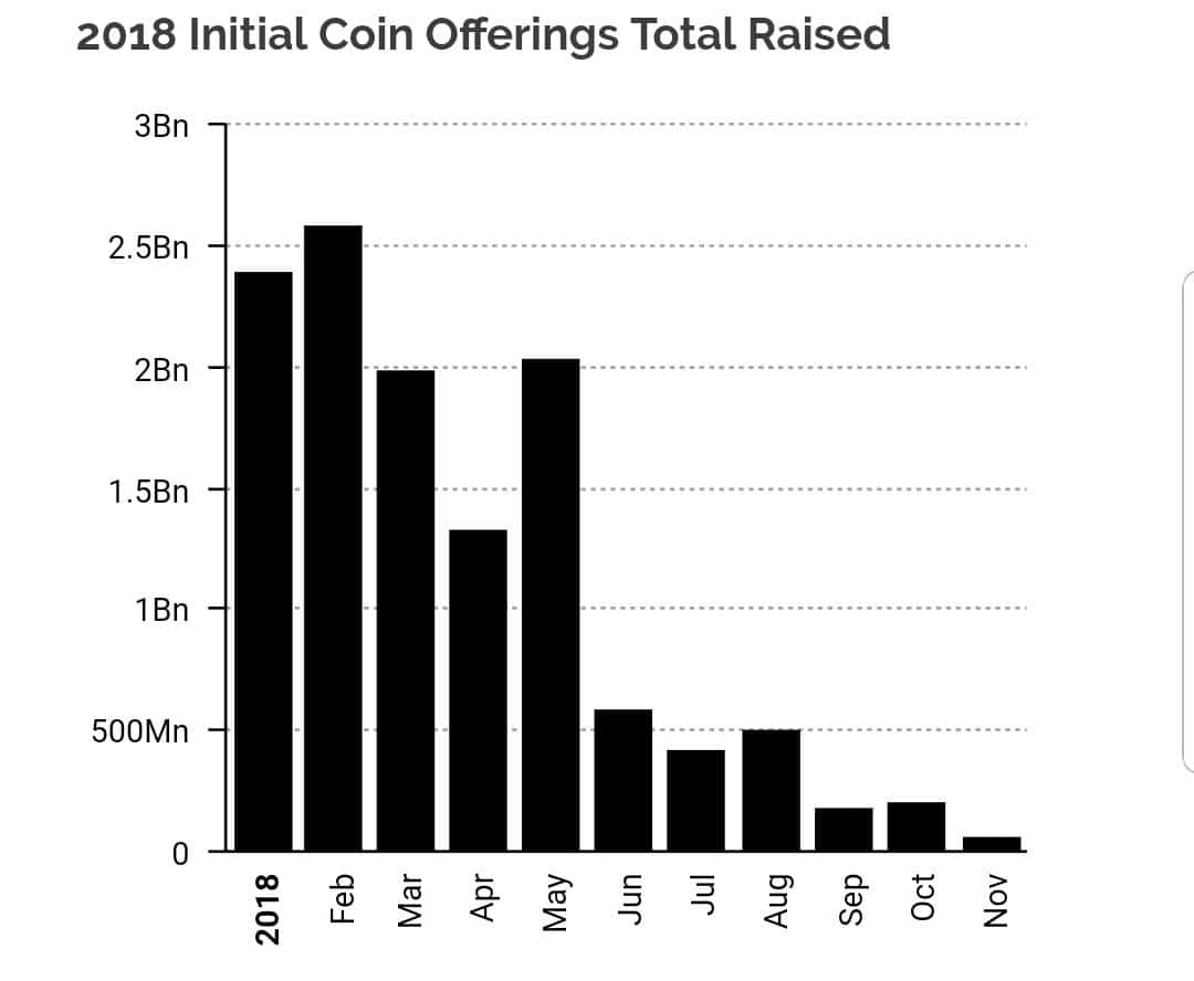icos_funds