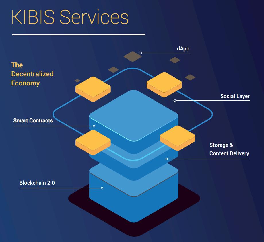 kibis_p3-min