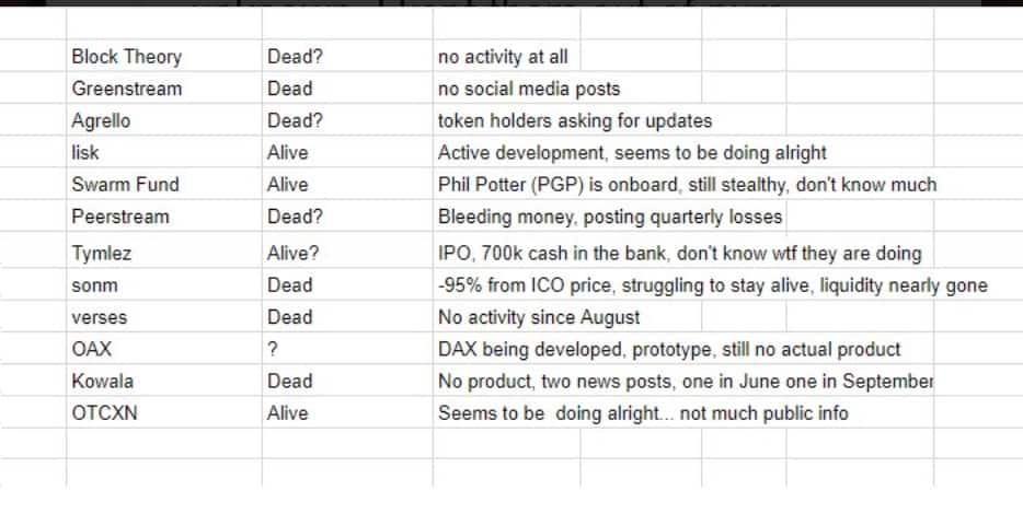 projects_status2