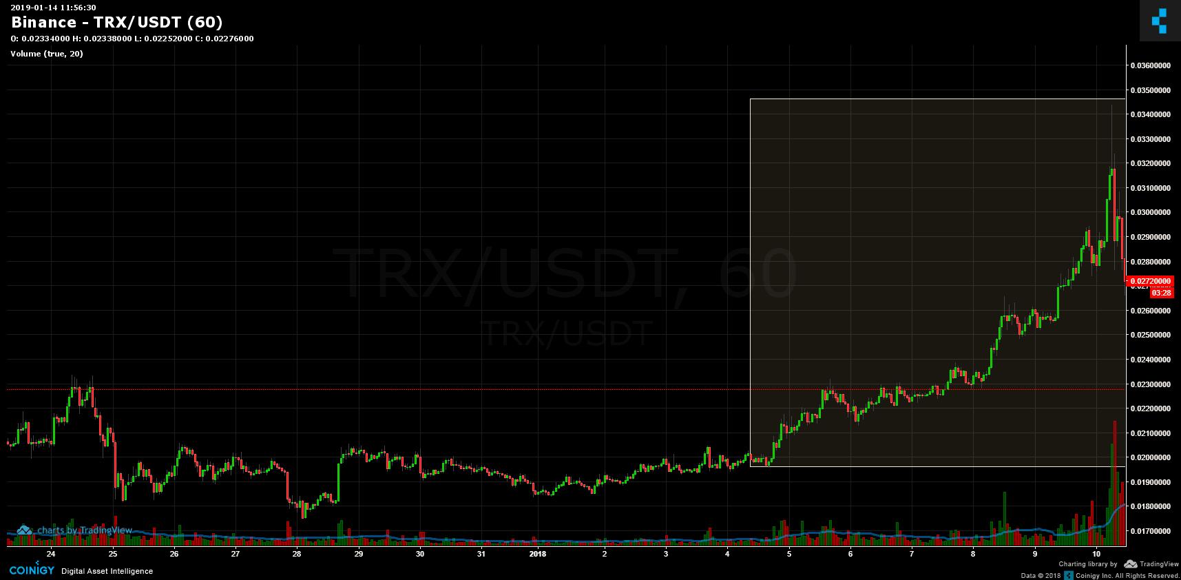 TRX-min