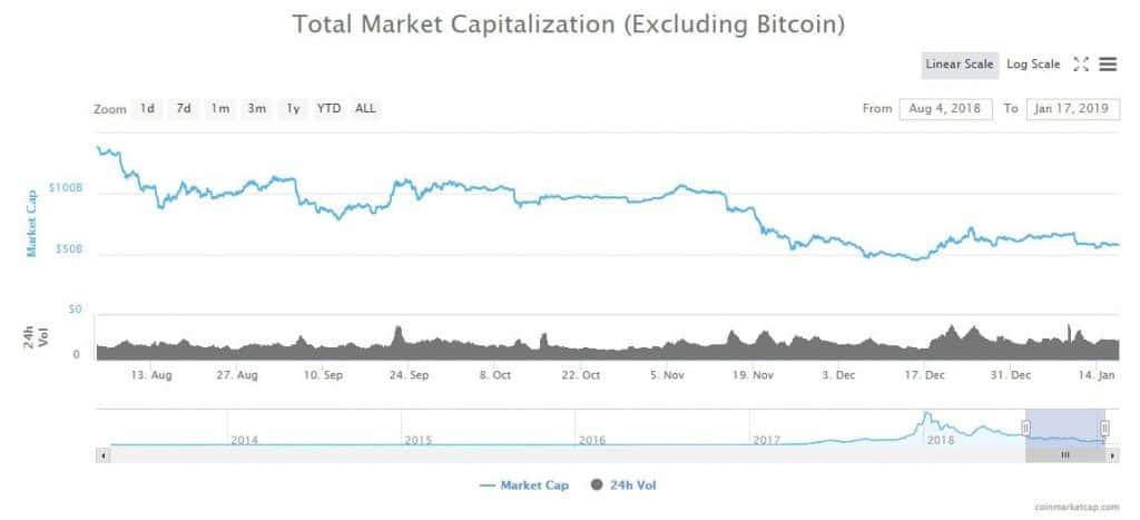 market_cap-min