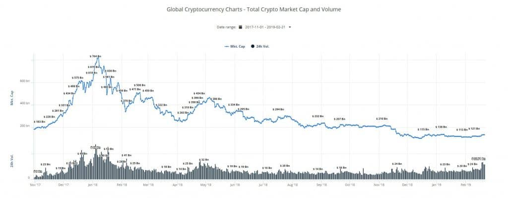 marketcap_volume-min