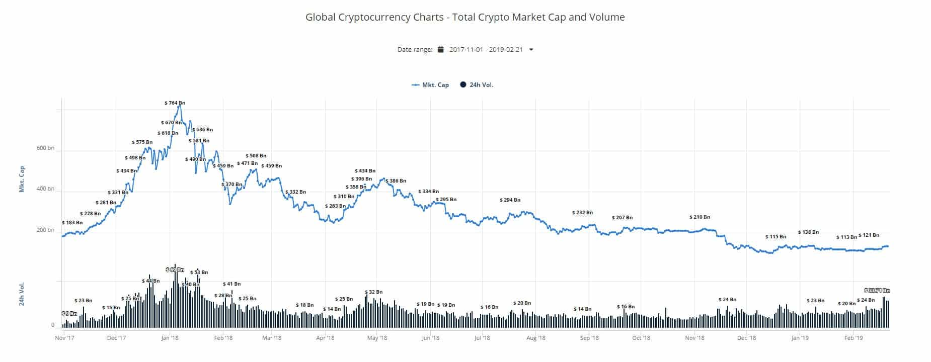 understanding market cap and volume cryptocurrency