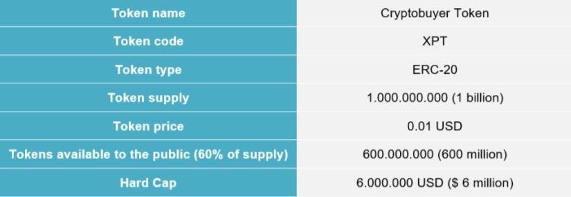 CryptoBuyer Token Sale