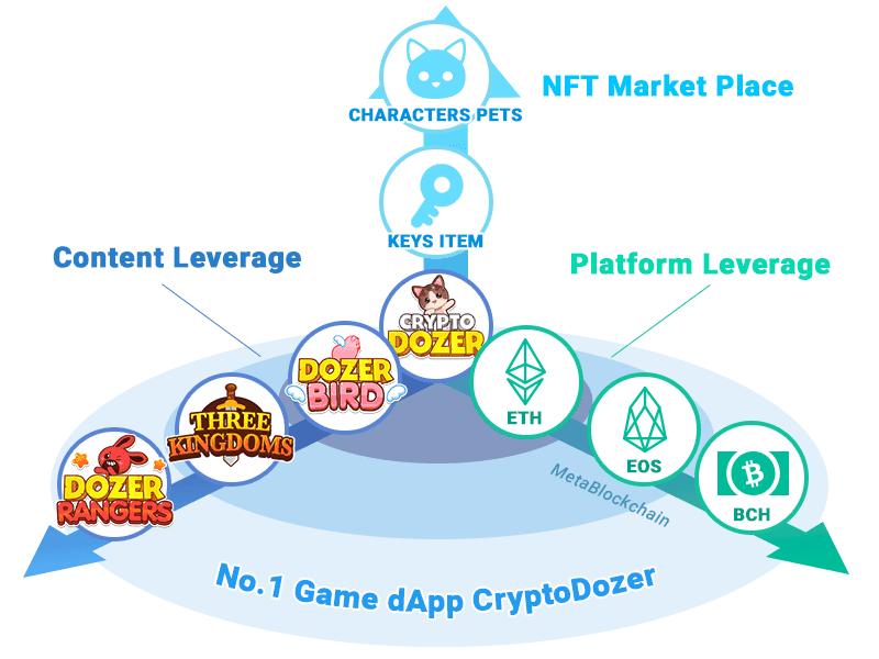playdapp-min