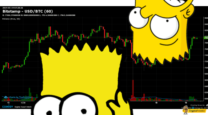 btc_bart_may19_v-min
