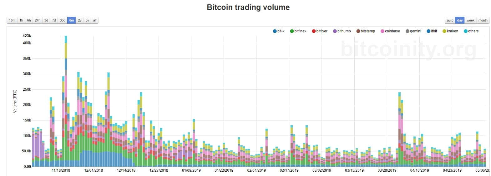 btc_vol_may7-min