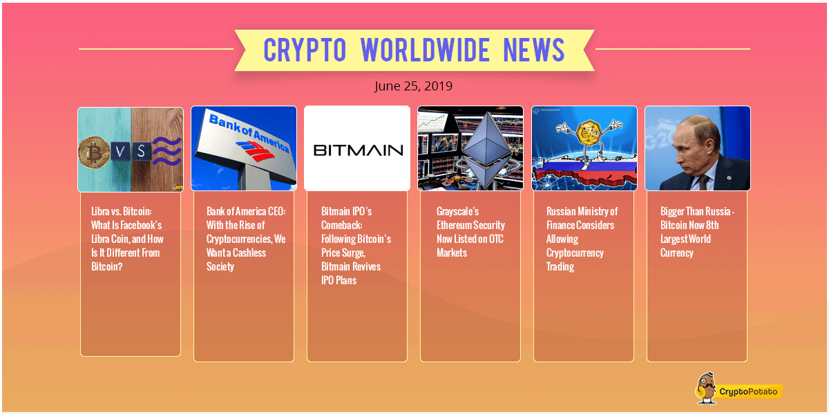 Bitcoin FOMO Continues: Price Crosses $11K, BTC Dominance Rising, Altcoins Are Crashing – Crypto Weekly Report & Overview