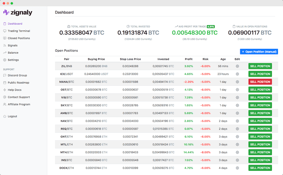 zignaly-trading-bot-dashboard-min