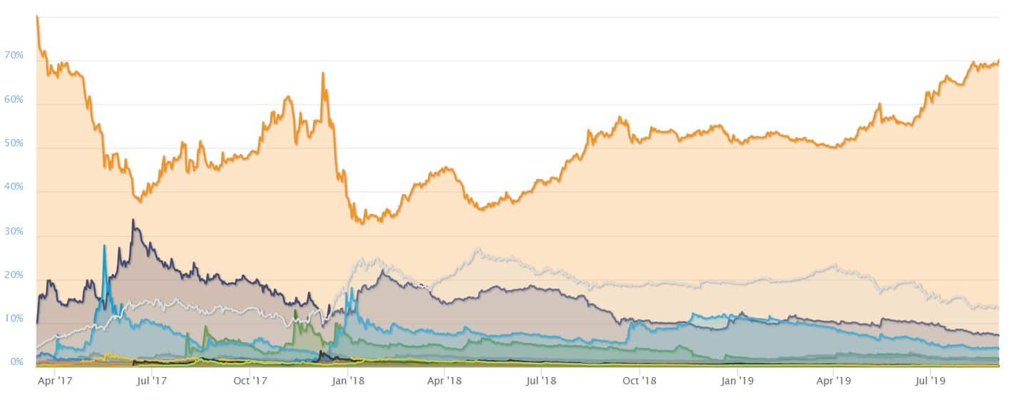 westpac bitcoin depozit