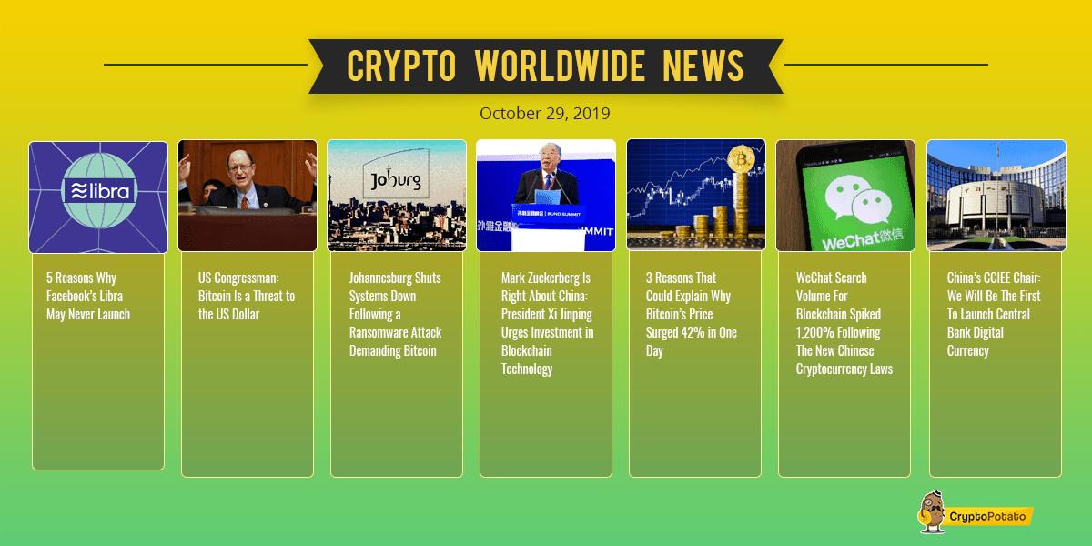 Market-Update-53-min