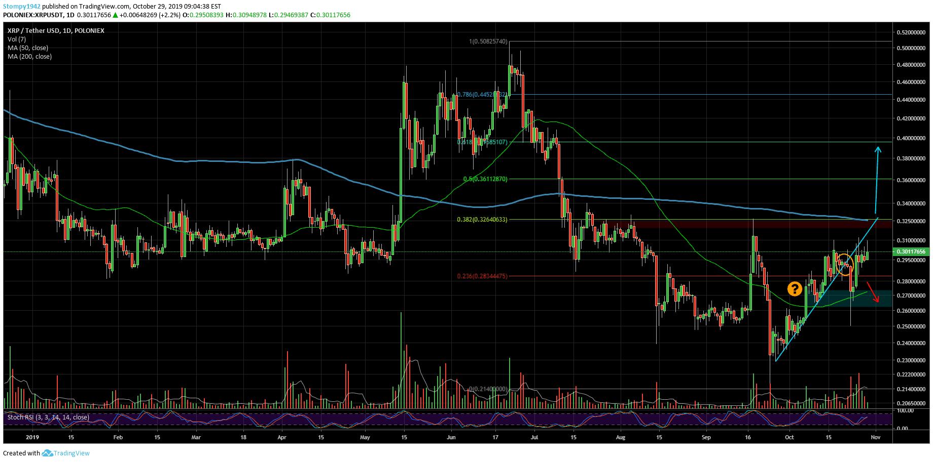 XRPUSD-Market-Update-53-min