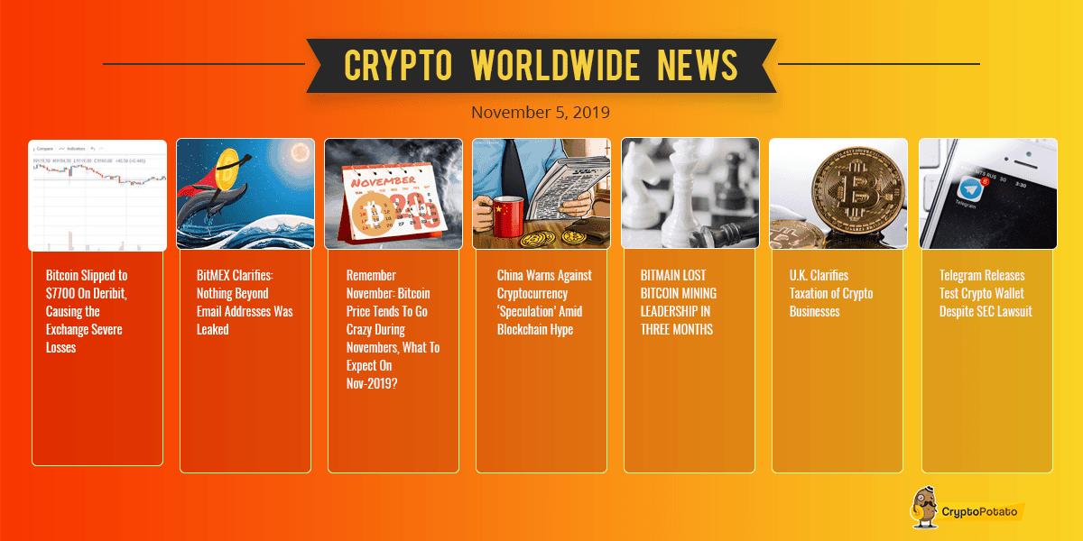Market-Update-54-min