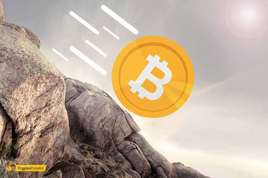 Bloody Thursday: Bitcoin Plunges $800 Today, Back To October Lows