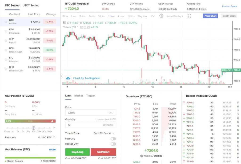 Trading Interface BaseFEX
