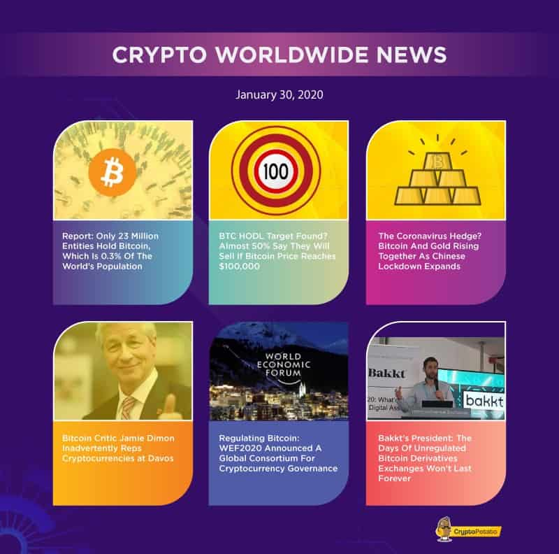 Crypto Market Update J30 Featured Image