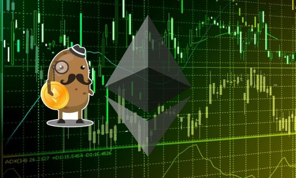 Ethereum Price Analysis: ETH Records Weekly Low Following The Negative Market Sentiment