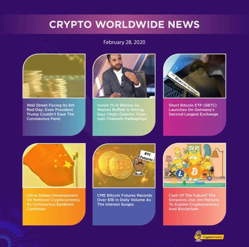 future short bitcoin
