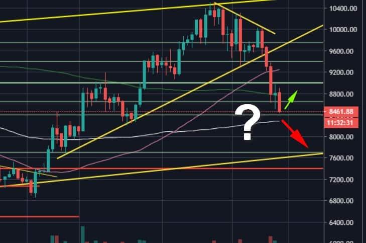 Bitcoin Price Analysis: BTC Struggles To Maintain Critical Support Level, Drop To $8000 Very Soon? - CryptoPotato thumbnail
