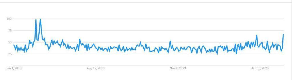 buy_bitcoin_chart