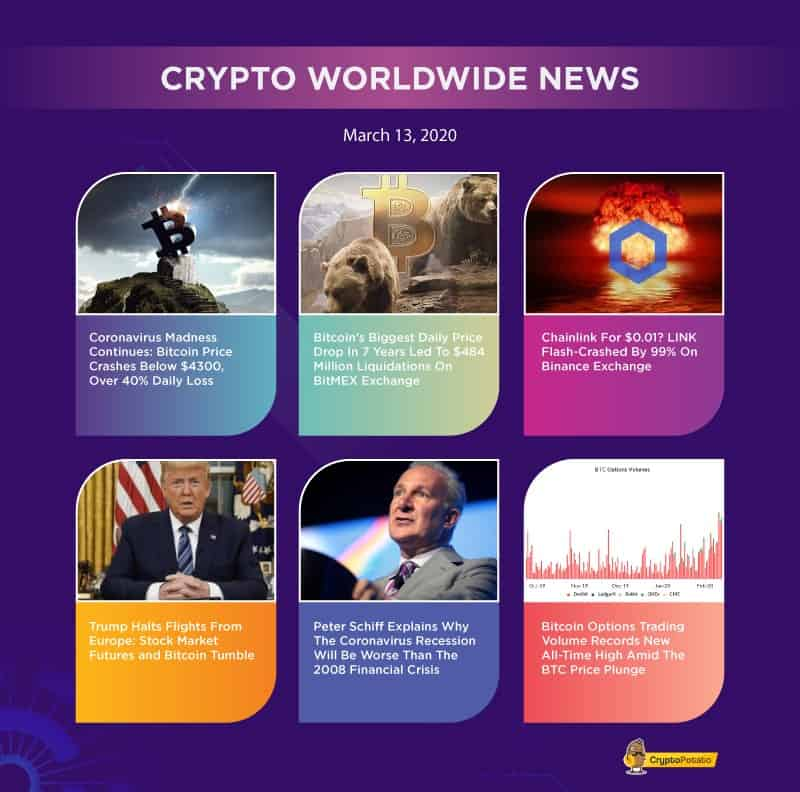 Crypto-post13-march