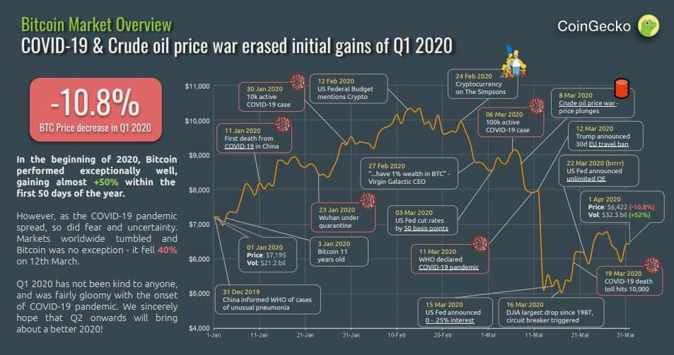 Bitcoin price aggregator