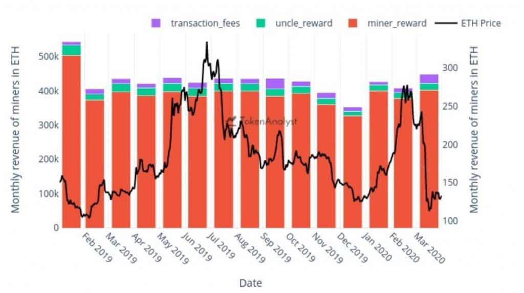 eth_transactions