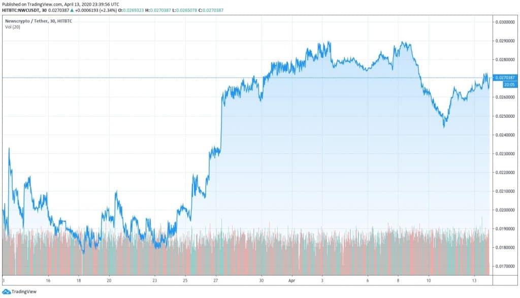 tradingview-min