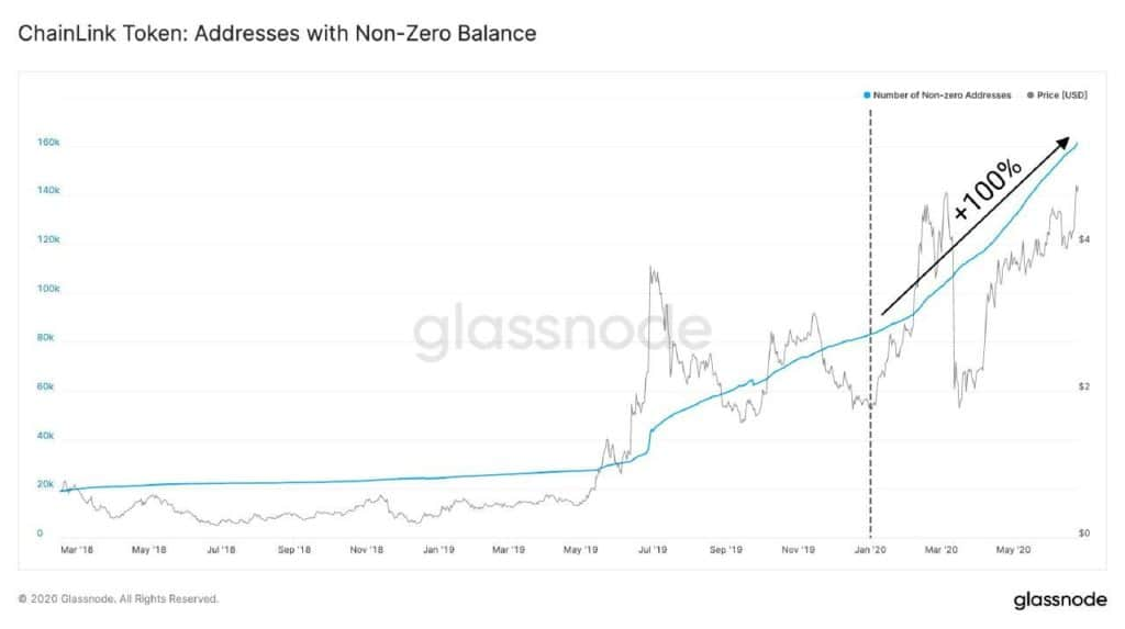 Chart_1-min
